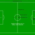 Kích thước và luật thi đấu sân bóng đá mini 7 người