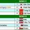 Lịch thi đấu Bóng Đá VCK U19 Châu Á 2014