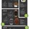 Lịch sử Android qua các phiên bản