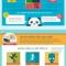 Cách khắc phục Google Panda Cho Website sao chép Nội Dung quá đà