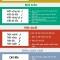 [Infographic] Chữ viết tiết lộ gì về tính cách của bạn?