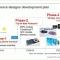 Lộ diện module Camera của Toshiba cho dự án Google Project Ara