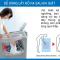 Một số kiểu máy giặt trên thị trường Việt Nam