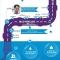 Infographic: 3 năm 12 lần vỡ đường ống nước sông Đà