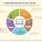 5 điều về học trực tuyến mà có thể bạn chưa biết (hoặc nhầm lẫn)