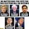 Ai sẽ là tổng thống Mỹ?