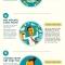Infographic - Chứng Rụng tóc và Cách Khắc Phục