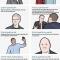 [Infographic] 8 ấn tượng ban đầu sẽ chi phối mối quan hệ