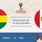 Bolivia vs Peru (Vòng loại WC 2018 khu vực Nam Mỹ) trên sân nhà của Bolivia, nhận định,dự đoán tỷ số trận đấu ,kết