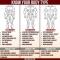 3 tạng người trong thể hình và cách tập phù hợp