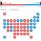CHÍNH THỨC kiểm lại phiếu ở Wisconsin: Nín thở chờ 10 phiếu cho bà Clinton