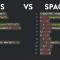 Này thì thống kê: coder dùng phím space kiếm nhiều tiền hơn coder dùng dấu tab
